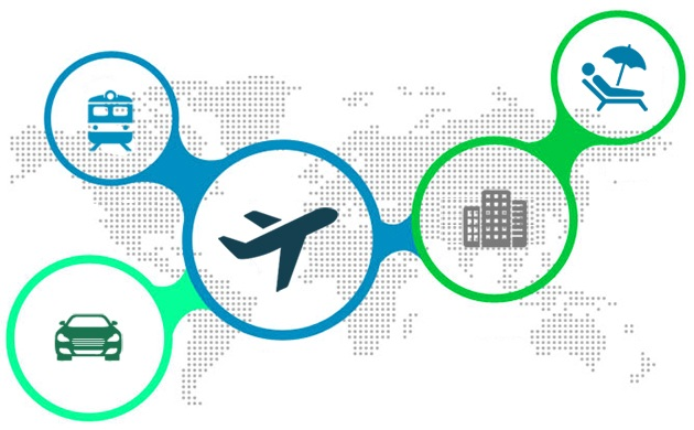 E-Travel Edge - Travel Portal Development | Travel API Provider